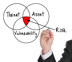 Types of security assessments