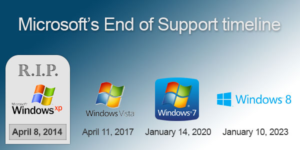 Other MS End of Support Products