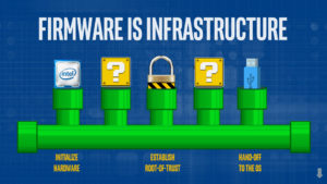 Why Hardware Firmware Updates Are Important