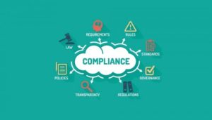 Types of Compliance